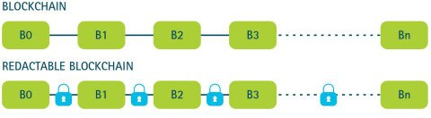 accenture-blockchain-degisiklik