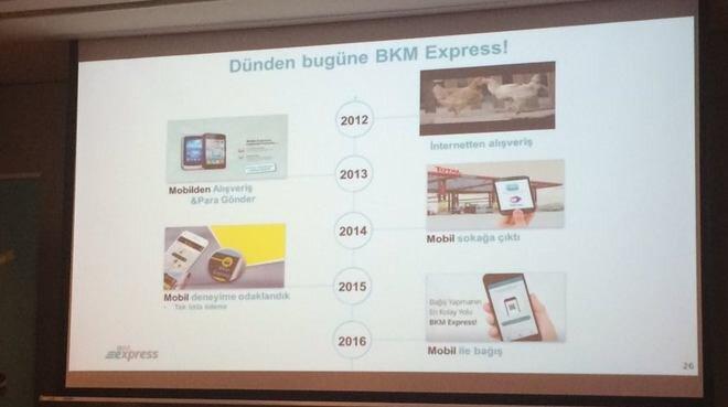 dunden-bugune-bkm-express